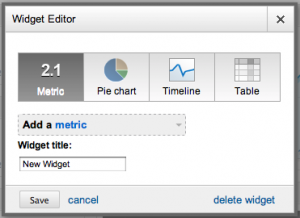 Google Analytics Widgets